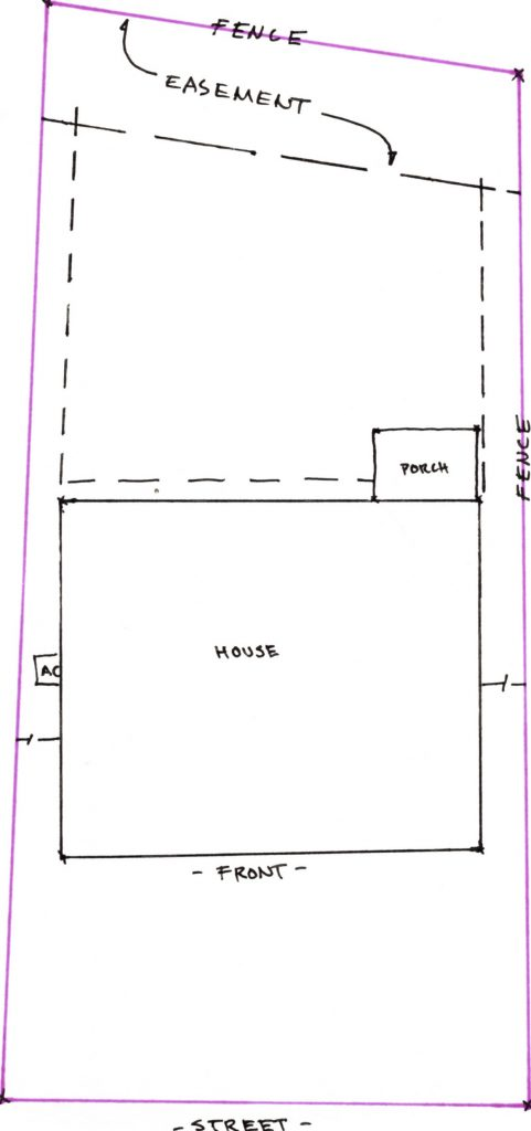 scale property survey for swimming pool installation